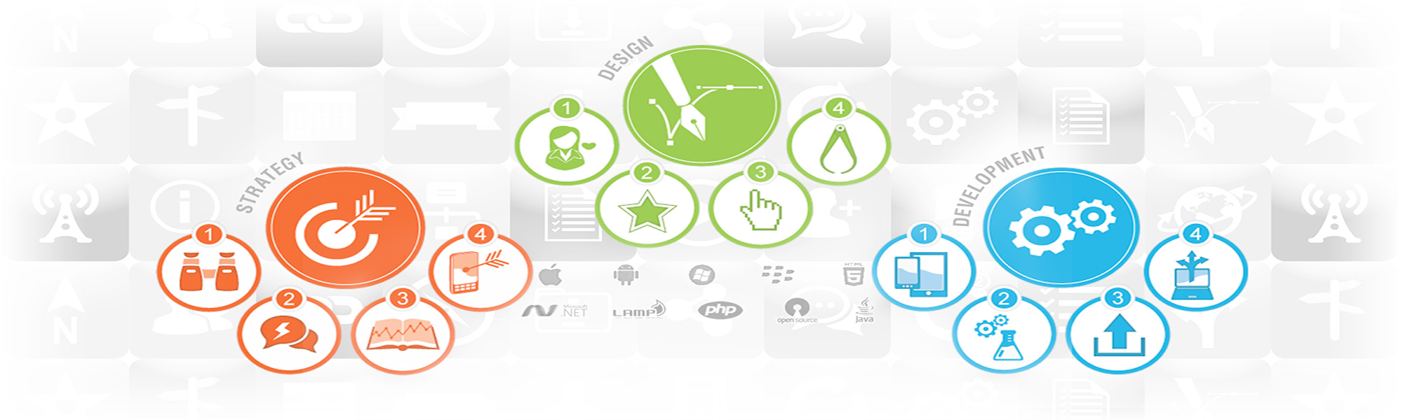 web-site-design-solutions-strategy